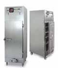 Обслуживание мясоперерабатывающего оборудования